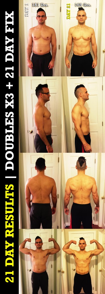 21 Day Fix Results Before and After Transformation Review